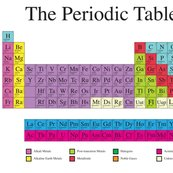 Rperiodic_table_updated_white_shop_thumb