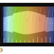 Rdaylight_graph_colour_new_shop_thumb