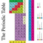 Rrrrrperiodic_table_big_shop_thumb
