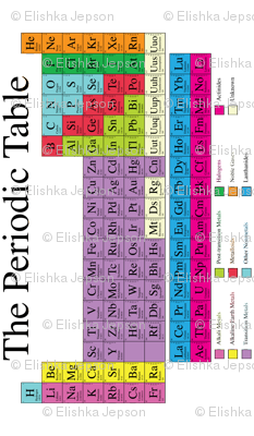 "Periodic Table - 2 Yard Panel (42"" wide)"
