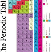Rrperiodictable_2yard_42in_shop_thumb