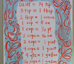 Recipe Conversion Chart