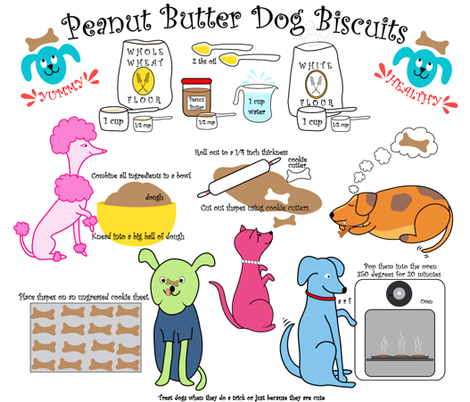 Yummy Peanut Butter Dog Biscuits fabric by vo_aka_virginiao on Spoonflower - custom fabric