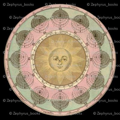 Astronomy Sun and Seasons Print