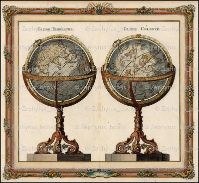 Astronomy 1770 Globes and Armillary Spheres