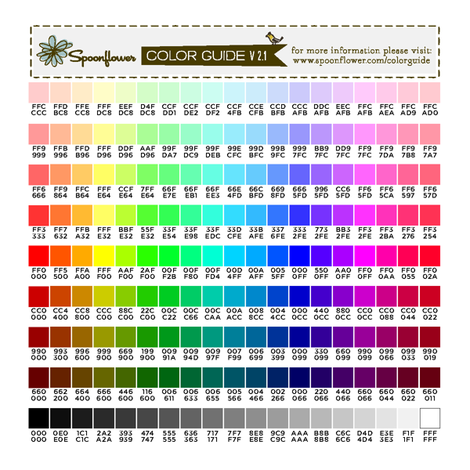 Spoonflower Color Guide v2.1 fabric by spoonflower on Spoonflower - custom fabric