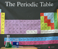 Periodic Table (Dark) - 1 Yard