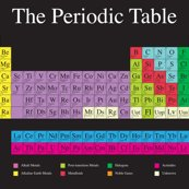 Periodic_table_updated_shop_thumb