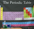 Rrrrrrperiodic_table_dark_1yard.ai_comment_206104_thumb