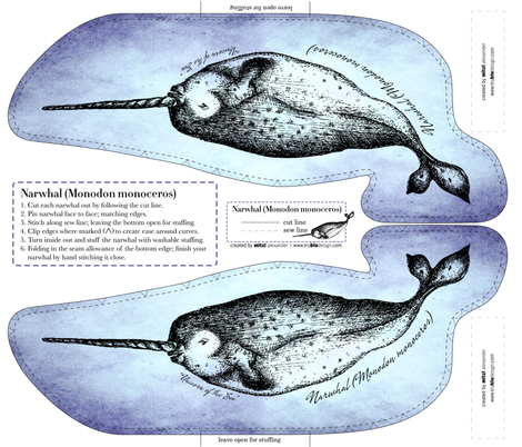 Narwhal fabric by trubludesign on Spoonflower - custom fabric