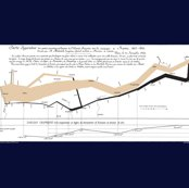 Rrrbonaparte_russiancampaign_minardchart_incenter_shop_thumb