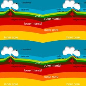 Volcanic Earth