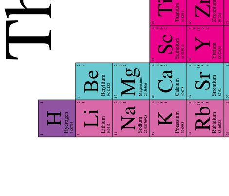 Rrrrrrrrrrperiodictable_2yard_42in_girl_shop_preview