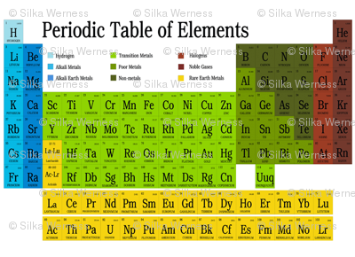 Periodic Table Wall Decal