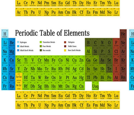 Periodic Table Wall Decal fabric by silkaphyllis on Spoonflower - custom fabric