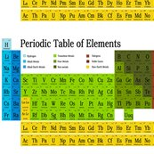 Periodictablewalldecal_shop_thumb