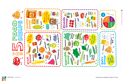 Food Groups Flag fabric by edmillerdesign on Spoonflower - custom fabric