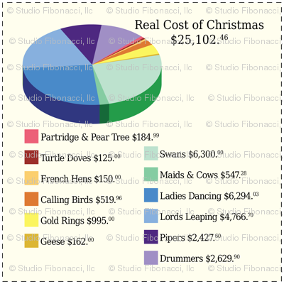 The Real Cost of Christmas (Dinner Napkin)