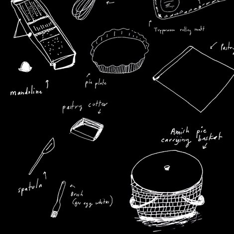 Rrrrpie_making_supplies-black_shop_preview