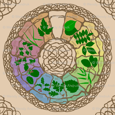 celtic_zodiac