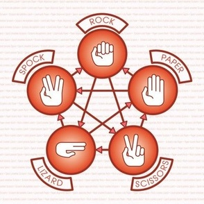 Rock, Paper, Scissor, Lizard, Spock (Red)