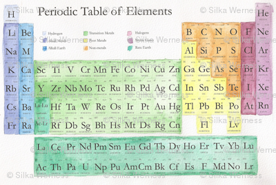 Periodic Table Watercolor