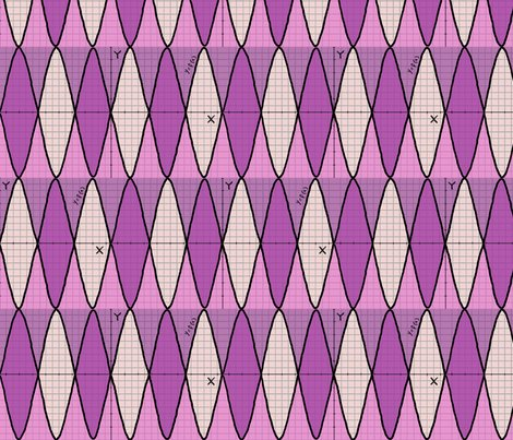 Rchart_function_of_x_pink_purple_shop_preview