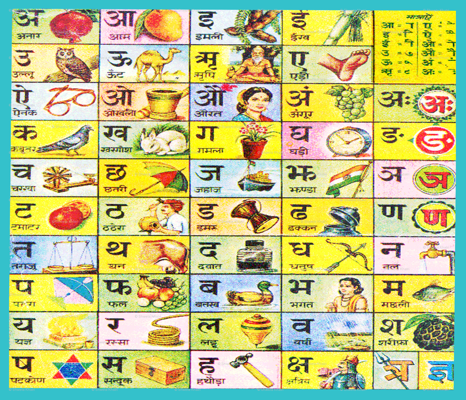 hindi alphabet chart - DriverLayer Search Engine