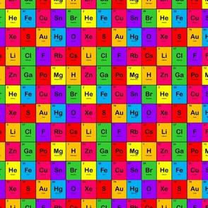 Periodic blocks
