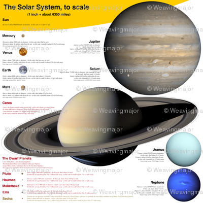 "planets to scale, English units, 30"" decal or fabric panel"