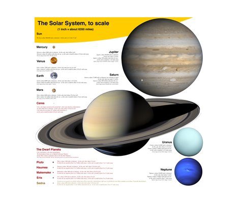 Planets-to-scale_decal_english_final_shop_preview
