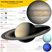 Planets-to-scale_decal_english_final_shop_thumb