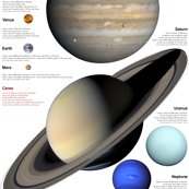 Planets-to-scale_decal_english_redo_24bfix_shop_thumb