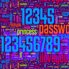 bad passwords - extra small