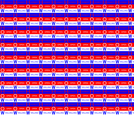 Red White Blue How fabric by pd_frasure on Spoonflower - custom fabric