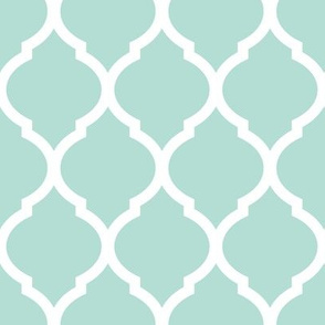 Mint Moroccan Lattice