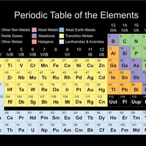 "Periodic Table 56"""