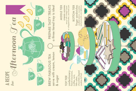 A Recipe for Afternoon Tea  fabric by michellenilson on Spoonflower - custom fabric