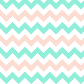Peach and Mint Chevron Stripes