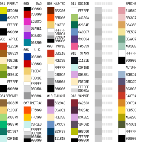synergy palettes
