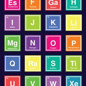 Periodic Alphabet - Navy