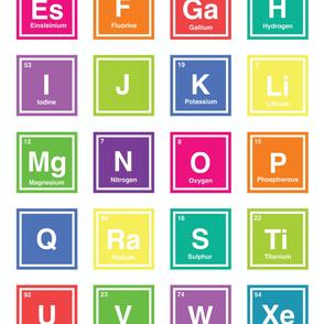Periodic Alphabet - White