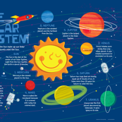 Solar System Wall Hanging