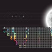 Mod Moon ...