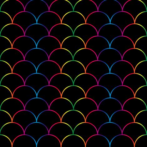 Rainbow Edged Scales