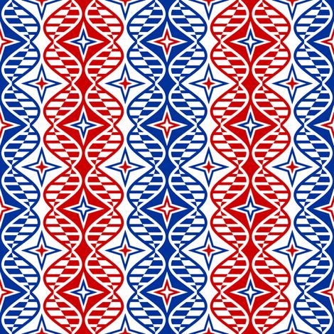 nationalistic genes