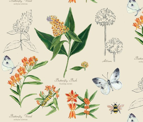 Rrranne_hammes_fabric_8_botanical_sketchbook_8_2015-01_contest107631preview