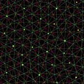 Matrix Dots