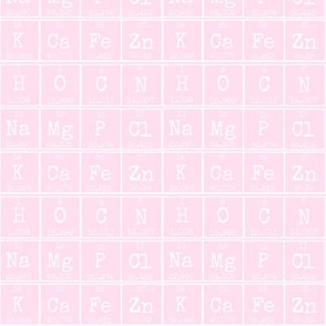 Periodic in Pink