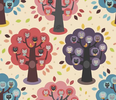 Cats-familytree